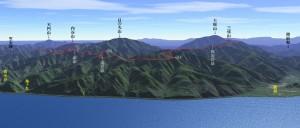 鳥瞰図分水嶺